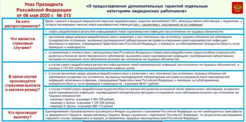 Указ Президента РФ 313